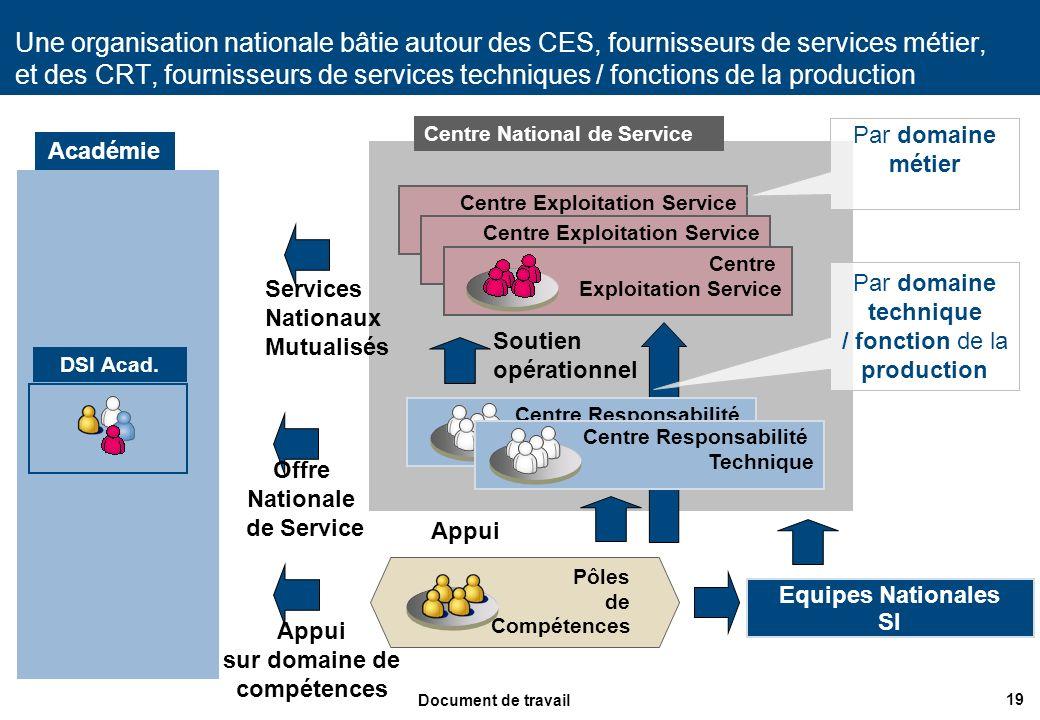 19 Document de travail Une organisation nationale bâtie autour des CES, fournisseurs de services métier, et des CRT, fournisseurs de services techniqu