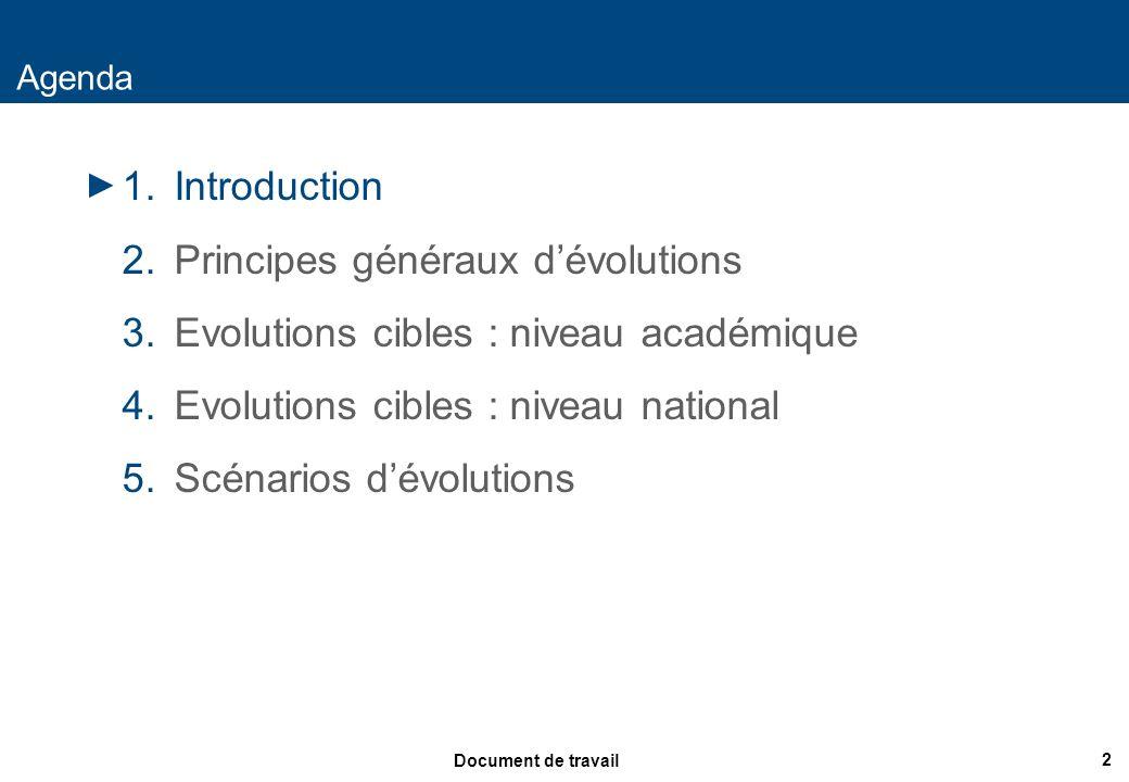 2 Document de travail Agenda 1.Introduction 2.Principes généraux dévolutions 3.Evolutions cibles : niveau académique 4.Evolutions cibles : niveau nati