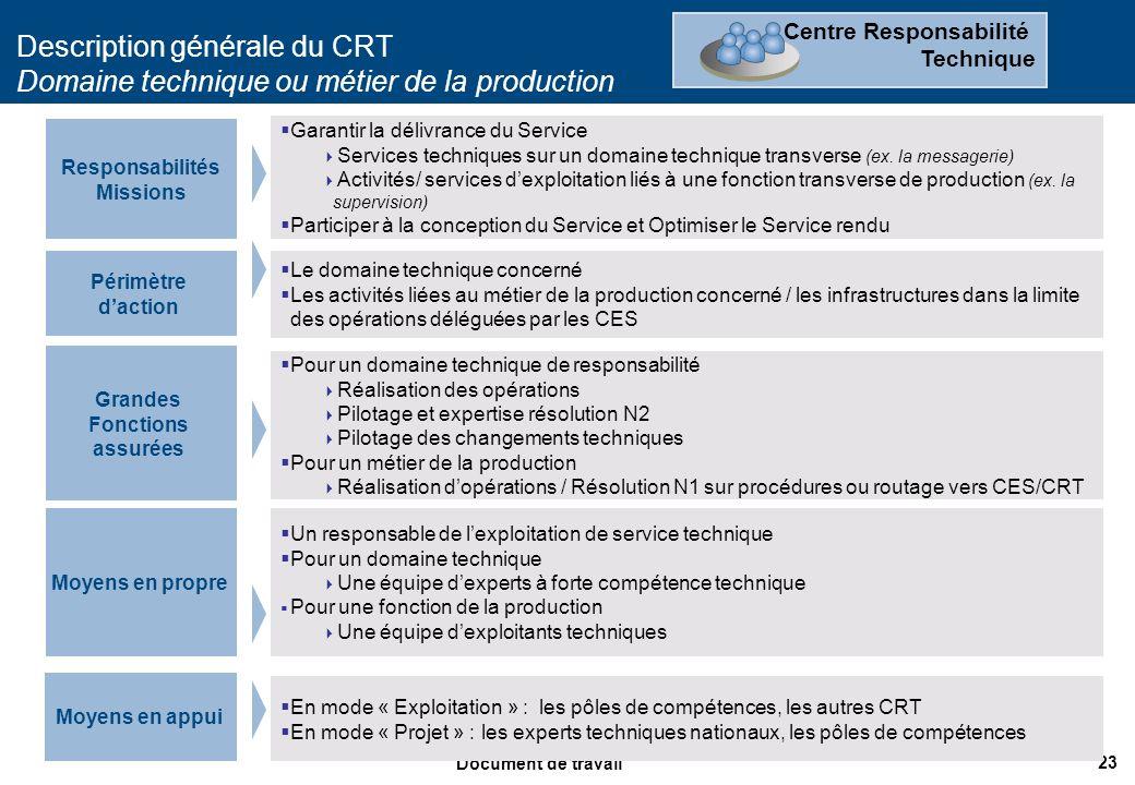 23 Document de travail Description générale du CRT Domaine technique ou métier de la production Moyens en appui Garantir la délivrance du Service Serv
