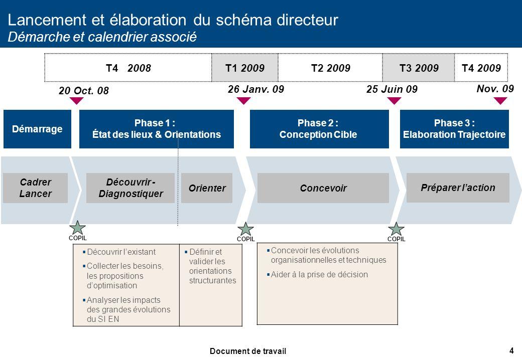 4 Document de travail Lancement et élaboration du schéma directeur Démarche et calendrier associé Cadrer Lancer 20 Oct. 08 26 Janv. 0925 Juin 09 Nov.
