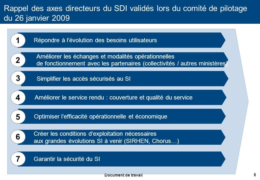 5 Document de travail Rappel des axes directeurs du SDI validés lors du comité de pilotage du 26 janvier 2009 Répondre à lévolution des besoins utilis