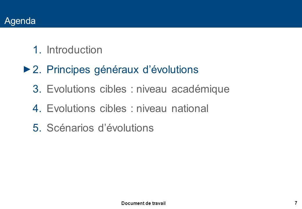 7 Document de travail Agenda 1.Introduction 2.Principes généraux dévolutions 3.Evolutions cibles : niveau académique 4.Evolutions cibles : niveau nati