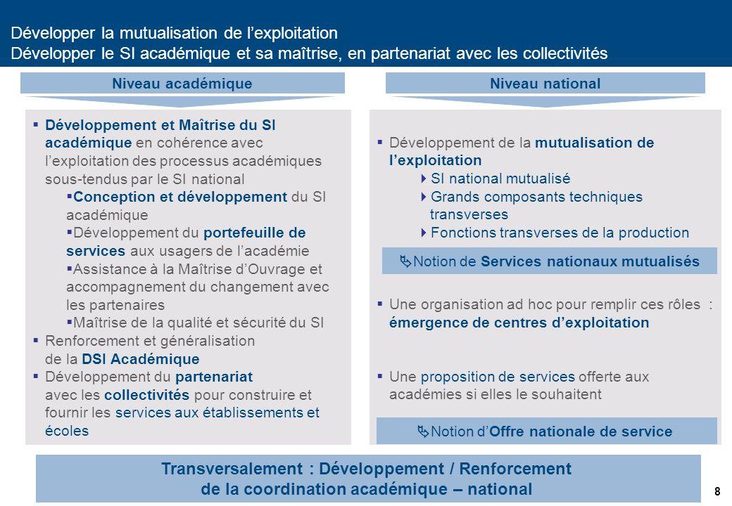 8 Document de travail Développer la mutualisation de lexploitation Développer le SI académique et sa maîtrise, en partenariat avec les collectivités N