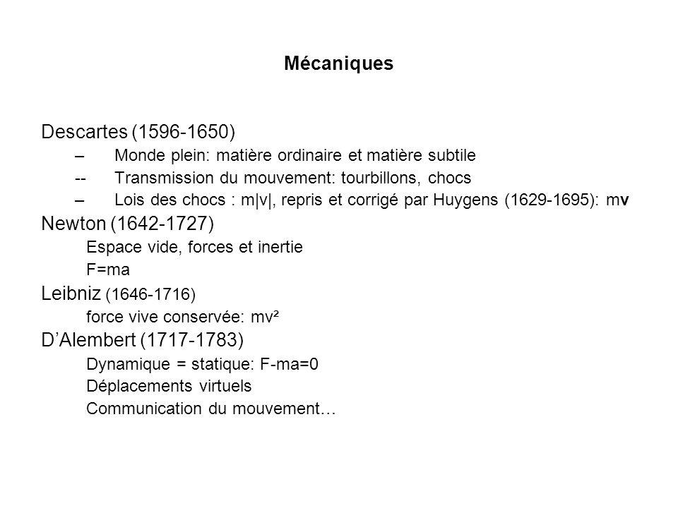 Mécaniques Descartes (1596-1650) –Monde plein: matière ordinaire et matière subtile -- Transmission du mouvement: tourbillons, chocs –Lois des chocs :