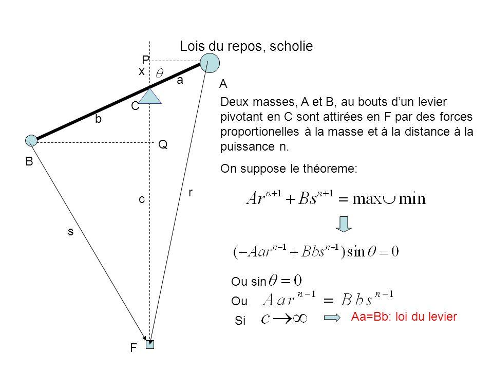 Lois du repos, scholie A B C P F Deux masses, A et B, au bouts dun levier pivotant en C sont attirées en F par des forces proportionelles à la masse e
