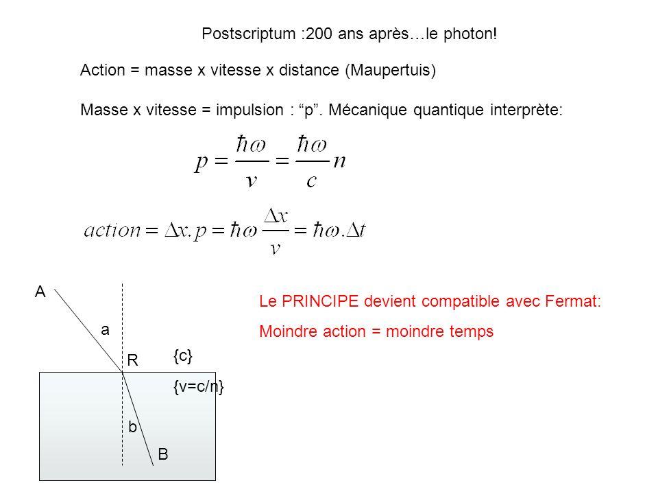 A B R {c} {v=c/n} a b Postscriptum :200 ans après…le photon! Action = masse x vitesse x distance (Maupertuis) Masse x vitesse = impulsion : p. Mécaniq