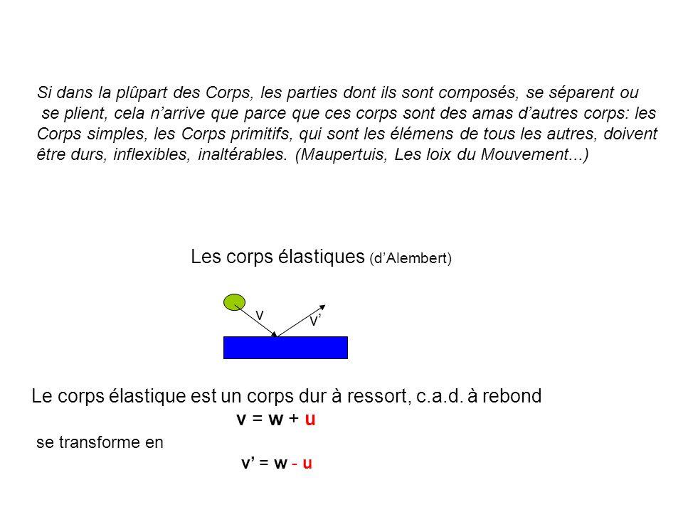 Les corps élastiques (dAlembert) Le corps élastique est un corps dur à ressort, c.a.d. à rebond v = w + u se transforme en v = w - u v v Si dans la pl