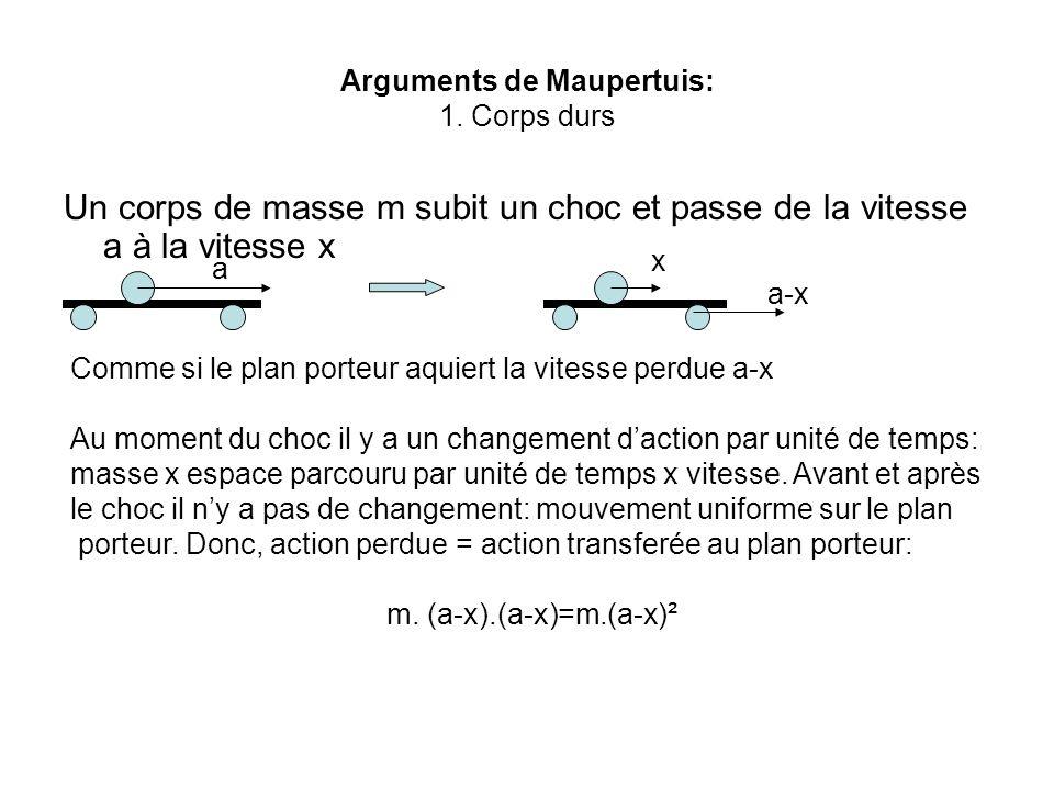 Arguments de Maupertuis: 1. Corps durs Un corps de masse m subit un choc et passe de la vitesse a à la vitesse x a x a-x Comme si le plan porteur aqui