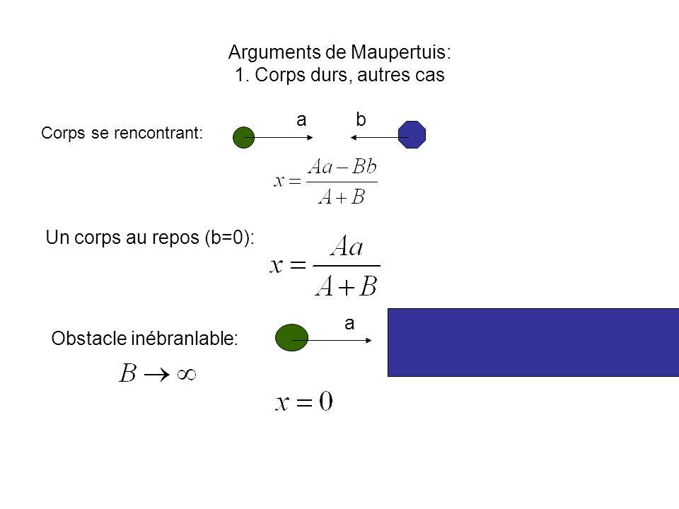 Arguments de Maupertuis: 1. Corps durs, autres cas Corps se rencontrant: ab Un corps au repos (b=0): Obstacle inébranlable: a