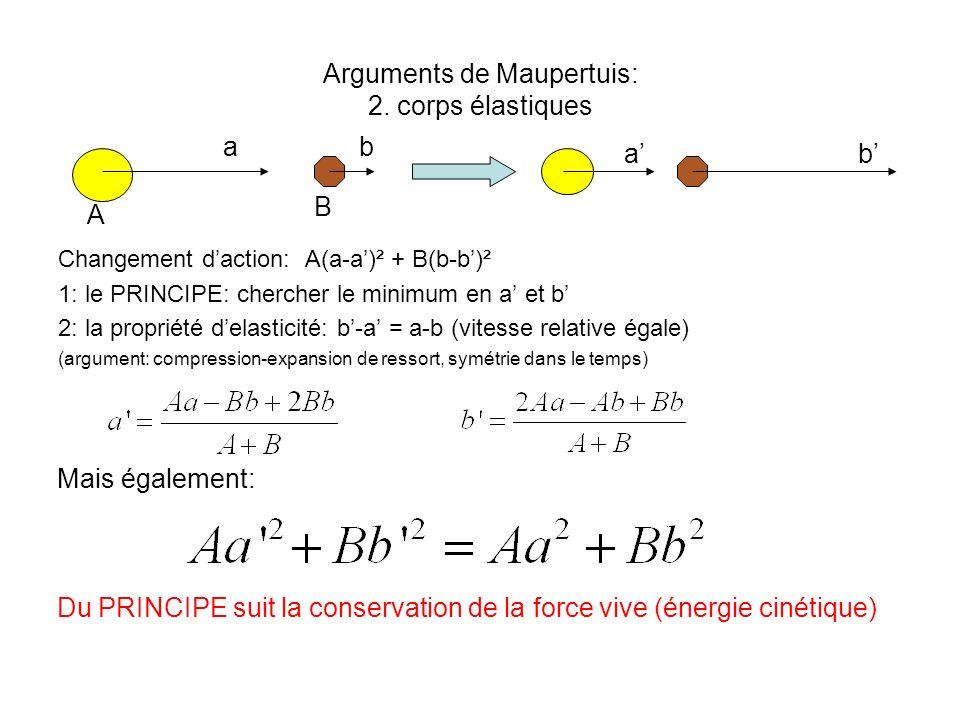 Arguments de Maupertuis: 2. corps élastiques Changement daction: A(a-a)² + B(b-b)² 1: le PRINCIPE: chercher le minimum en a et b 2: la propriété delas