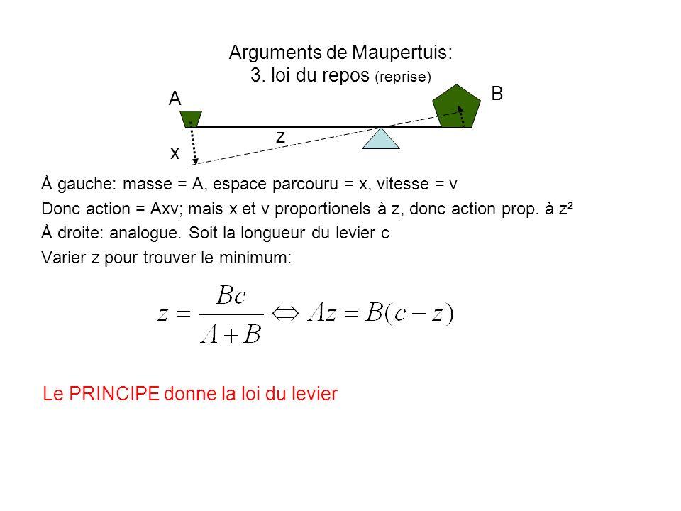 Arguments de Maupertuis: 3. loi du repos (reprise) À gauche: masse = A, espace parcouru = x, vitesse = v Donc action = Axv; mais x et v proportionels