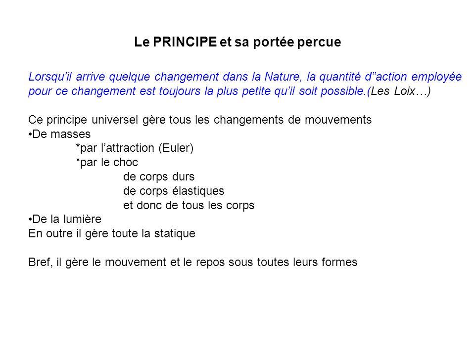 Le PRINCIPE et sa portée percue Lorsquil arrive quelque changement dans la Nature, la quantité daction employée pour ce changement est toujours la plu
