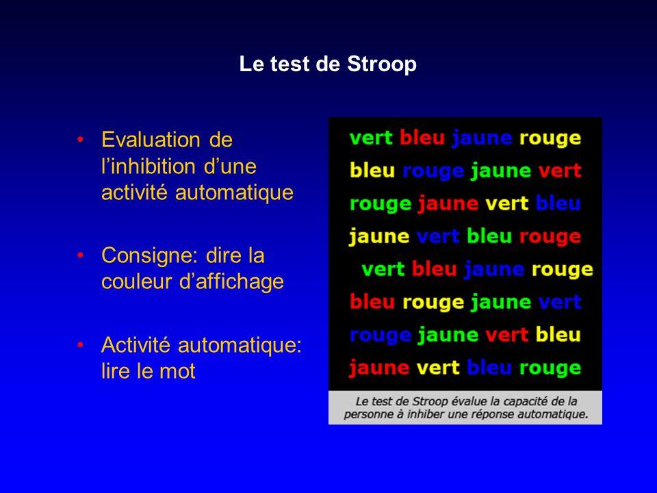 Le test de Stroop Evaluation de linhibition dune activité automatique Consigne: dire la couleur daffichage Activité automatique: lire le mot