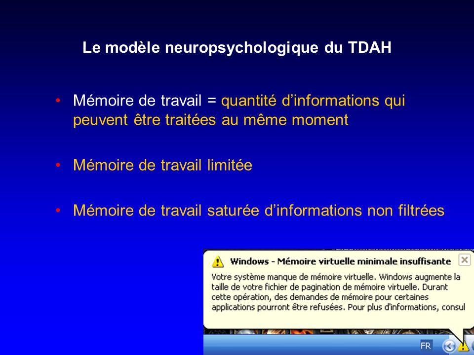 Le modèle neuropsychologique du TDAH Mémoire de travail = quantité dinformations qui peuvent être traitées au même moment Mémoire de travail limitée M
