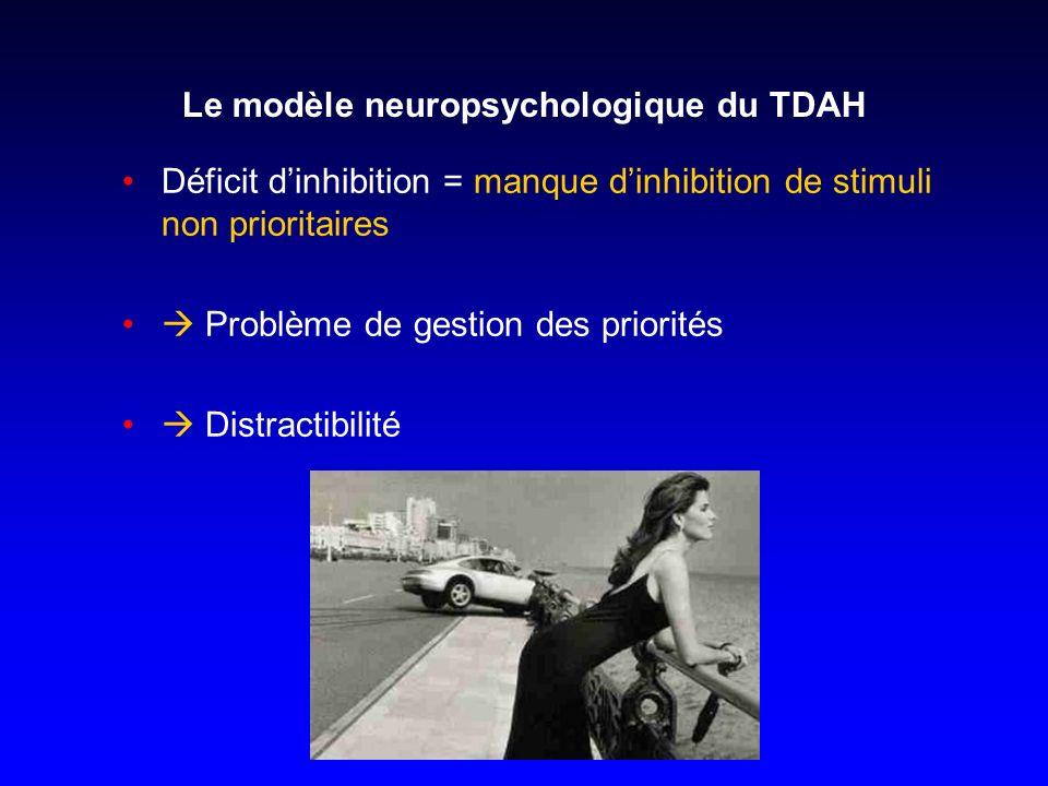 Le modèle neuropsychologique du TDAH Déficit dinhibition = manque dinhibition de stimuli non prioritaires Problème de gestion des priorités Distractib