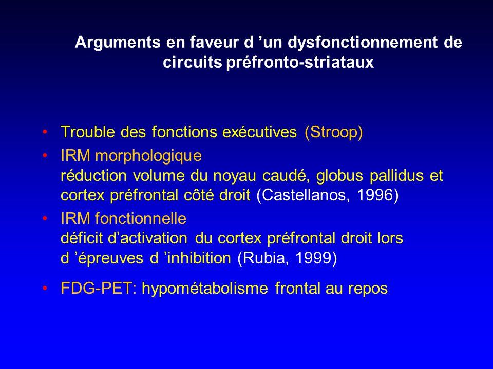 Arguments en faveur d un dysfonctionnement de circuits préfronto-striataux Trouble des fonctions exécutives (Stroop) IRM morphologique réduction volum