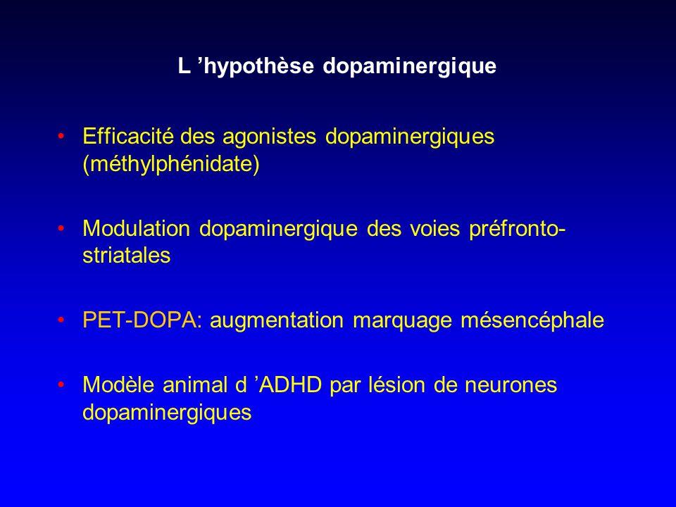 L hypothèse dopaminergique Efficacité des agonistes dopaminergiques (méthylphénidate) Modulation dopaminergique des voies préfronto- striatales PET-DO