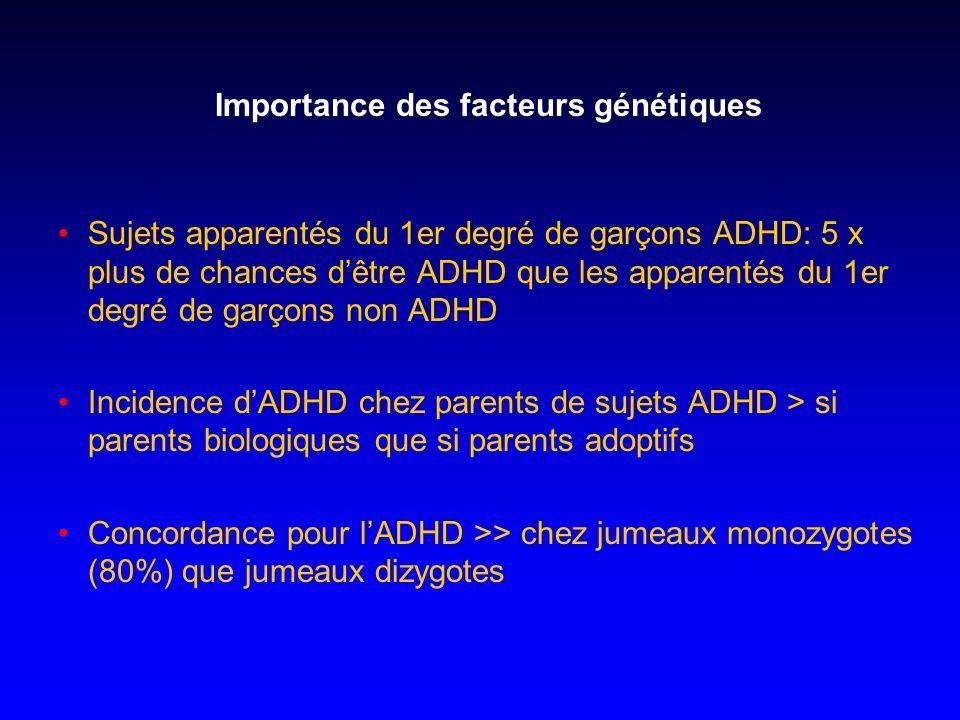 Importance des facteurs génétiques Sujets apparentés du 1er degré de garçons ADHD: 5 x plus de chances dêtre ADHD que les apparentés du 1er degré de g