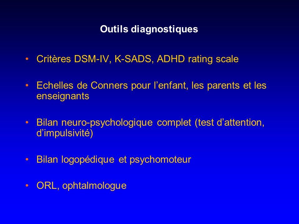 Outils diagnostiques Critères DSM-IV, K-SADS, ADHD rating scale Echelles de Conners pour lenfant, les parents et les enseignants Bilan neuro-psycholog