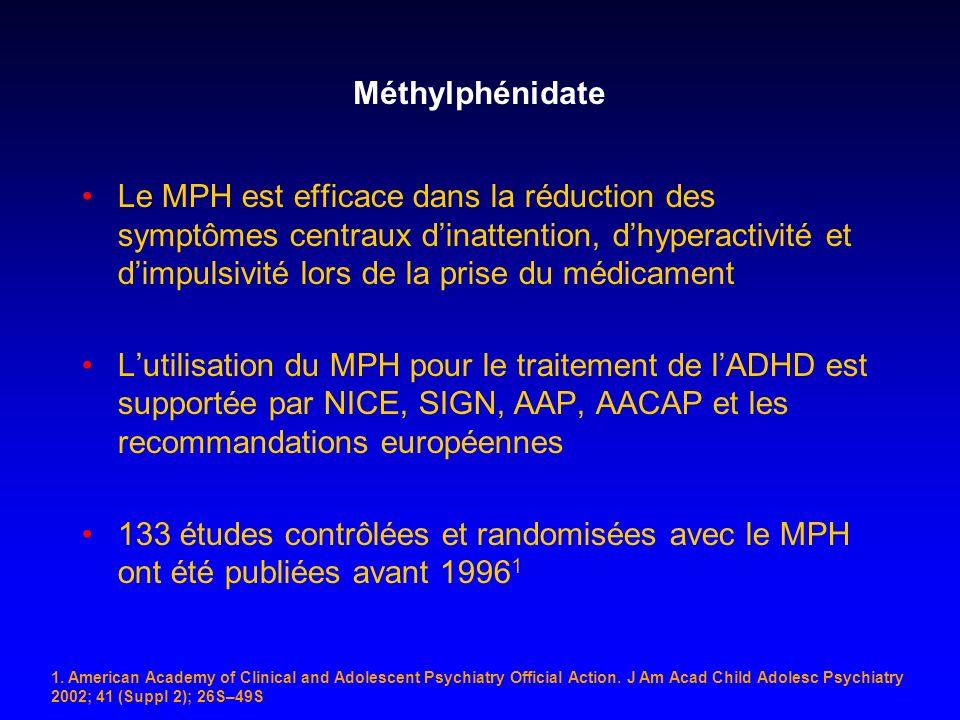 Méthylphénidate Le MPH est efficace dans la réduction des symptômes centraux dinattention, dhyperactivité et dimpulsivité lors de la prise du médicame