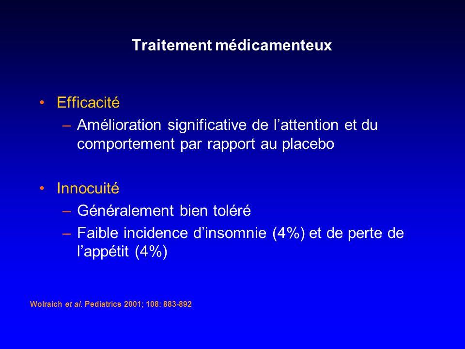 Traitement médicamenteux Efficacité –Amélioration significative de lattention et du comportement par rapport au placebo Innocuité –Généralement bien t
