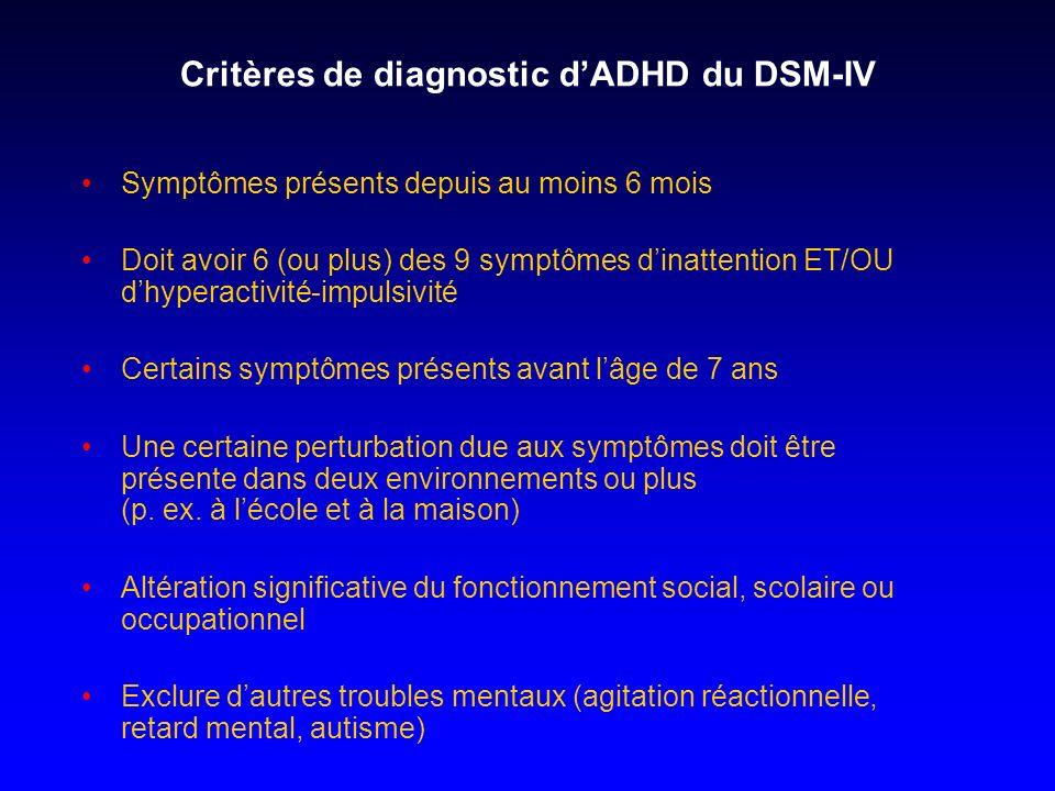 Critères de diagnostic dADHD du DSM-IV Symptômes présents depuis au moins 6 mois Doit avoir 6 (ou plus) des 9 symptômes dinattention ET/OU dhyperactiv