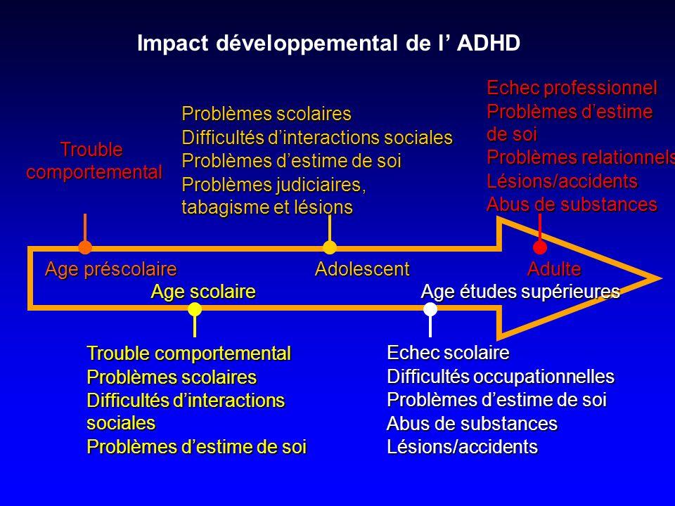 Impact développemental de l ADHD Age préscolaireAdolescent Adulte Age scolaireAge études supérieures Trouble comportemental Problèmes scolaires Diffic