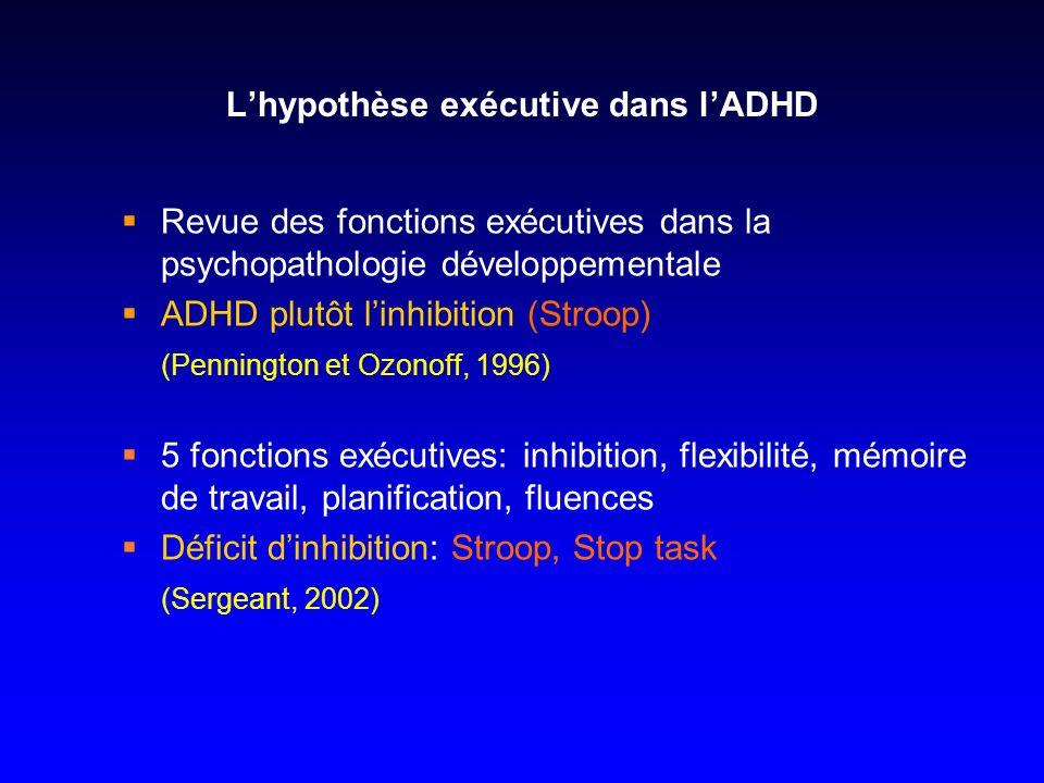 Lhypothèse exécutive dans lADHD Revue des fonctions exécutives dans la psychopathologie développementale ADHD plutôt linhibition (Stroop) (Pennington