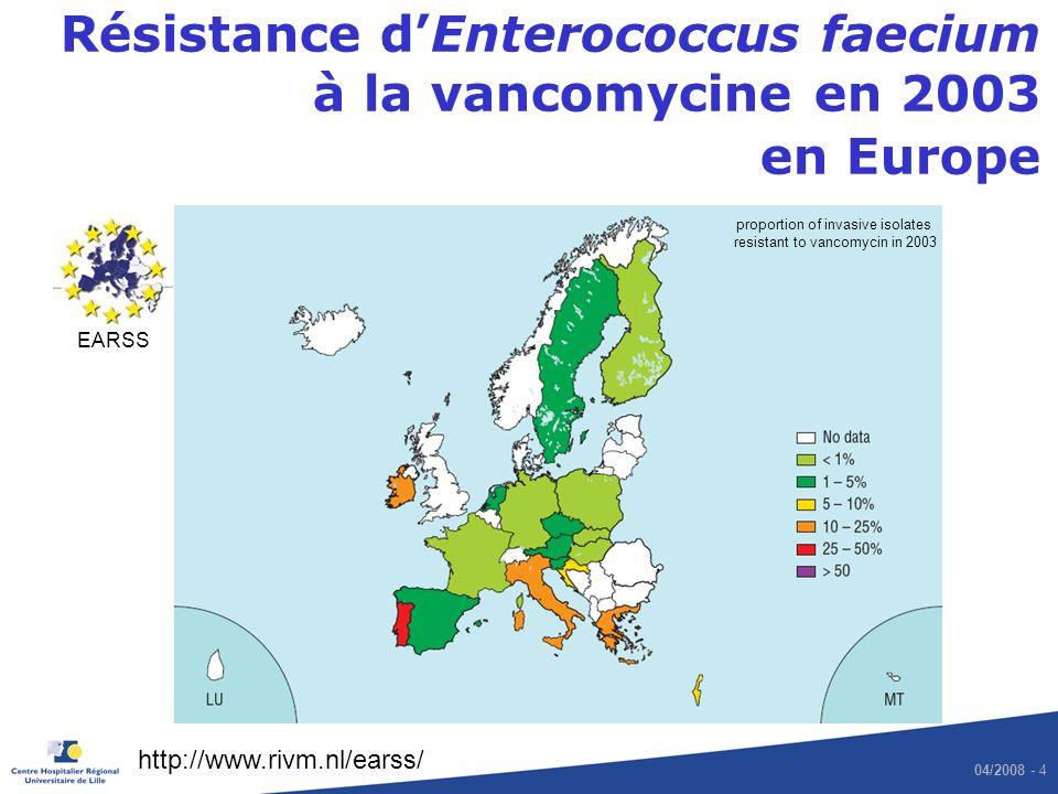 04/2008 - 4 Résistance dEnterococcus faecium à la vancomycine en 2003 en Europe EARSS http://www.rivm.nl/earss/ proportion of invasive isolates resist