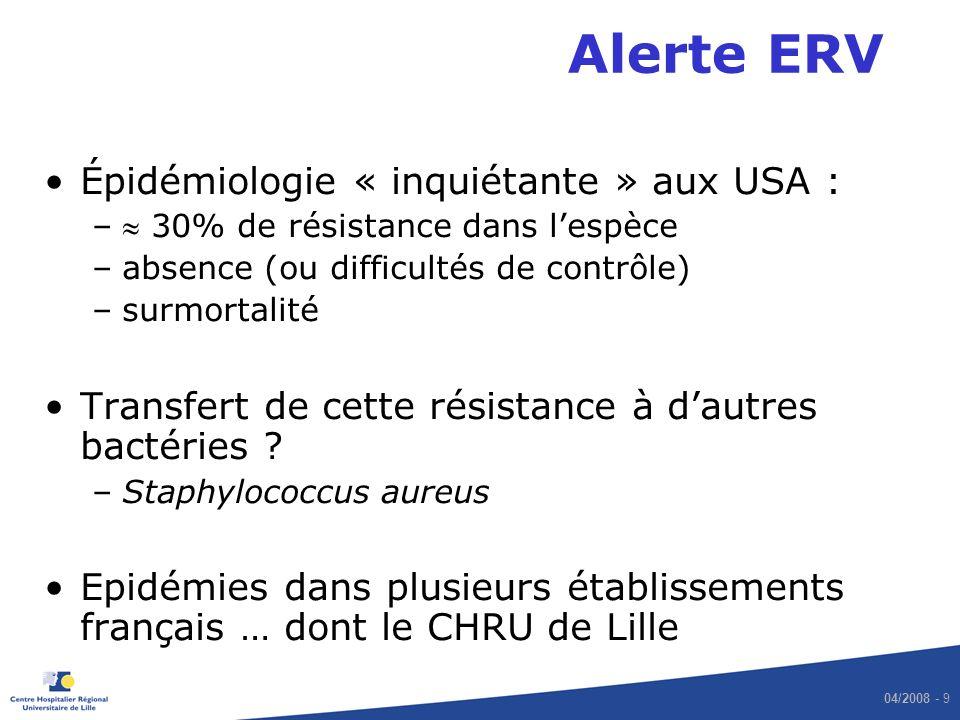 04/2008 - 9 Épidémiologie « inquiétante » aux USA : – 30% de résistance dans lespèce –absence (ou difficultés de contrôle) –surmortalité Transfert de