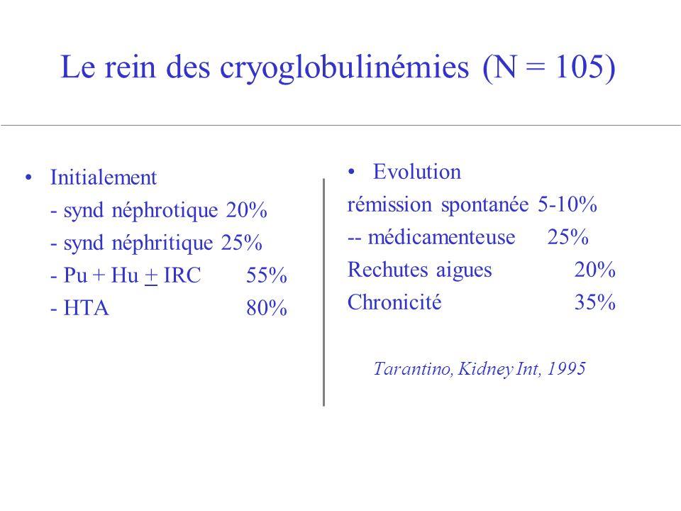 Le rein des cryoglobulinémies (N = 105) Initialement - synd néphrotique 20% - synd néphritique 25% - Pu + Hu + IRC 55% - HTA 80% Evolution rémission s