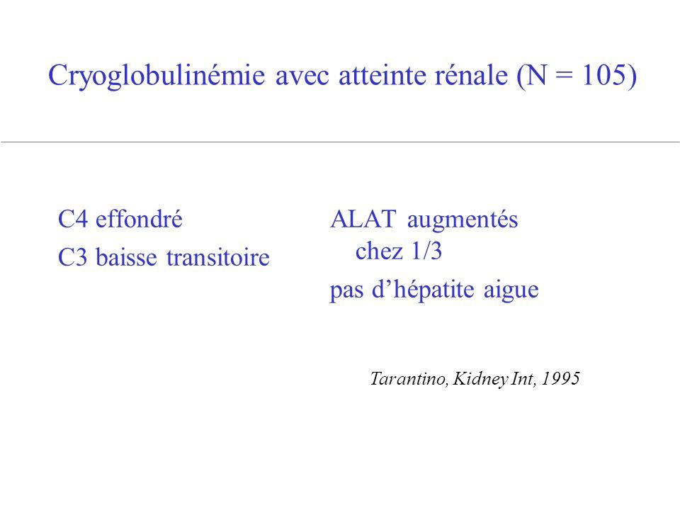 Cryoglobulinémie avec atteinte rénale (N = 105) C4 effondré C3 baisse transitoire ALAT augmentés chez 1/3 pas dhépatite aigue Tarantino, Kidney Int, 1