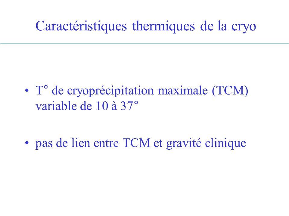 Epidémiologie des cryoglobulinémies Cryo asymptomatique : fréquence ?.