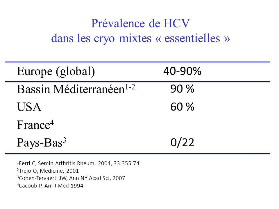 Formes rénales graves des cryo HCV+ : corticoïdes et immunosuppression Pas dessai contrôlé Indications : vascularite sévère ou atteinte rénale grave Corticothérapie : - 3 embols méthylprednisolone (0,5-1 gr) - puis 0,5 mg/kg/j x 30 jours - arrêt en 3-6 mois Cyclophosphamide : 1-2 mg/kg/j x 60 jours Echanges plasmatiques : quelle place .