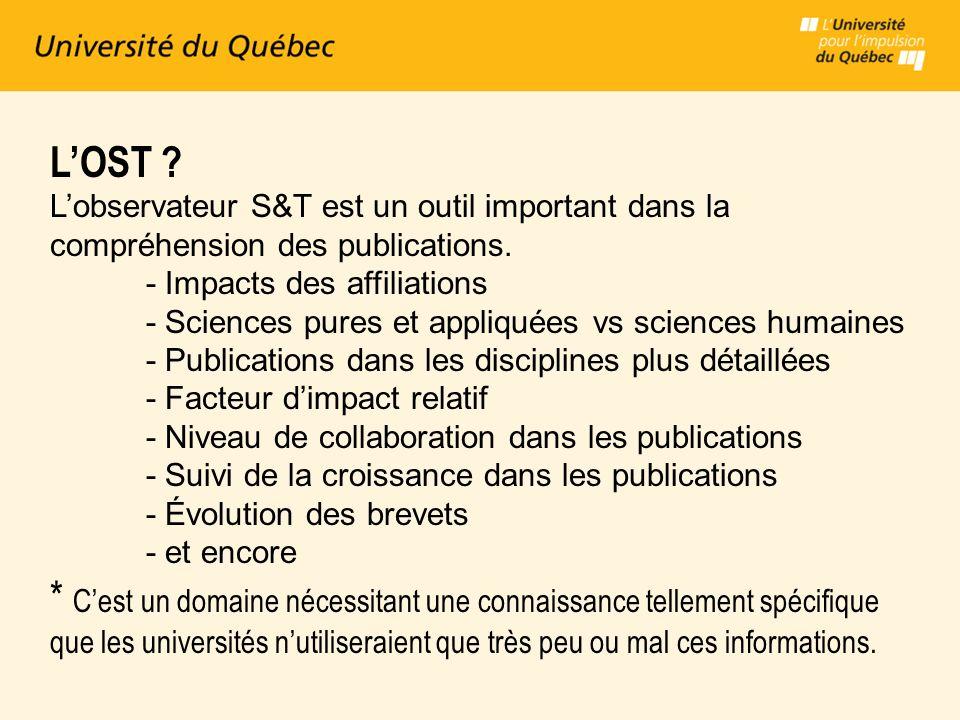 LOST . Lobservateur S&T est un outil important dans la compréhension des publications.
