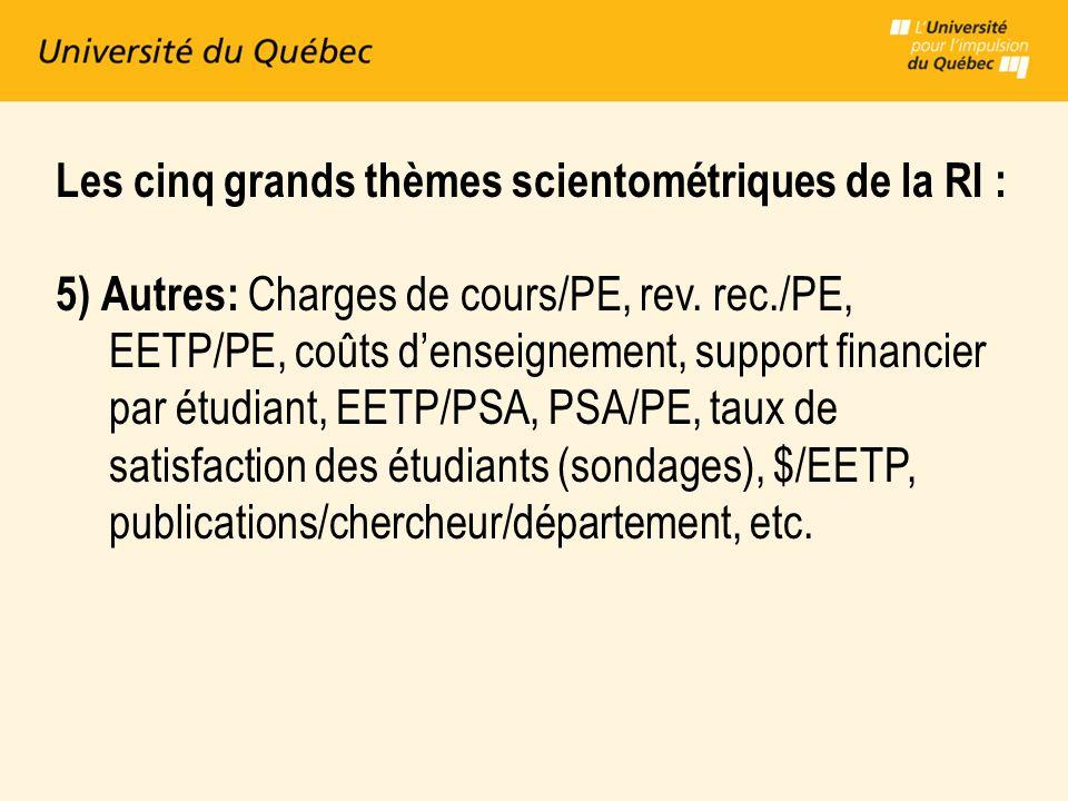 Les cinq grands thèmes scientométriques de la RI : 5) Autres: Charges de cours/PE, rev.