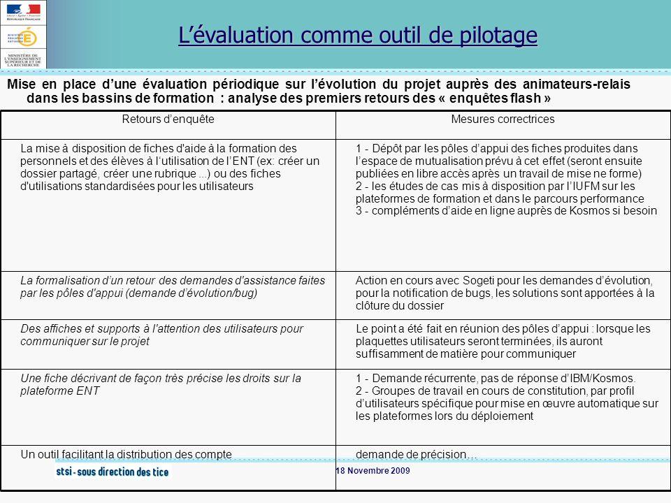 18 Novembre 2009 Lévaluation comme outil de pilotage Mise en place dune évaluation périodique sur lévolution du projet auprès des animateurs-relais da