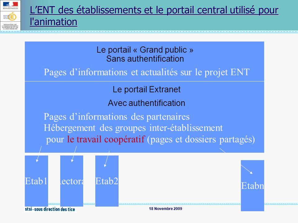 18 Novembre 2009 LENT des établissements et le portail central utilisé pour l'animation Etab1RectoratEtab2 Etabn Le portail « Grand public » Sans auth