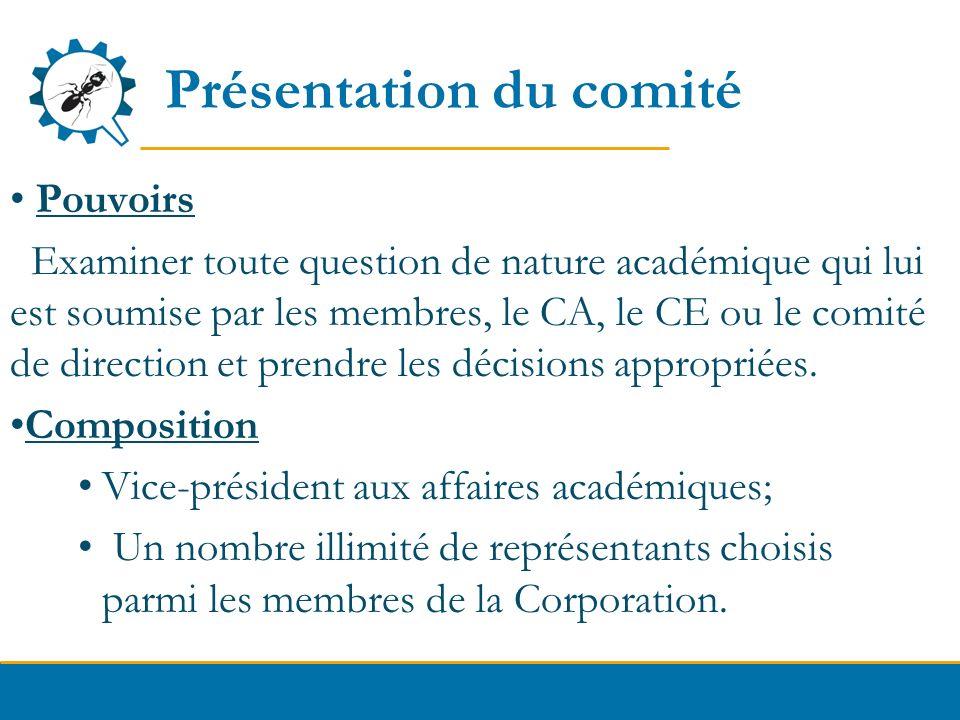 Présentation du comité Pouvoirs Examiner toute question de nature académique qui lui est soumise par les membres, le CA, le CE ou le comité de directi