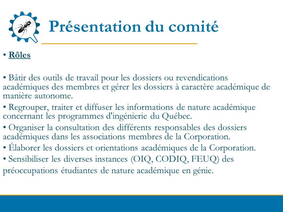 Présentation du comité Rôles Bâtir des outils de travail pour les dossiers ou revendications académiques des membres et gérer les dossiers à caractère