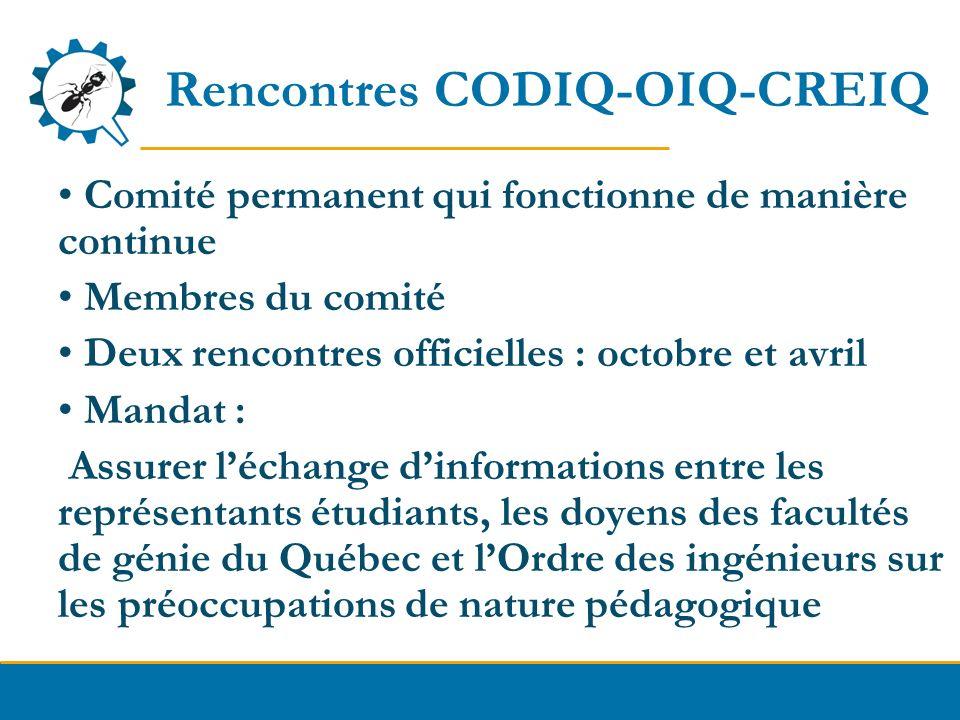 Rencontres CODIQ-OIQ-CREIQ Comité permanent qui fonctionne de manière continue Membres du comité Deux rencontres officielles : octobre et avril Mandat