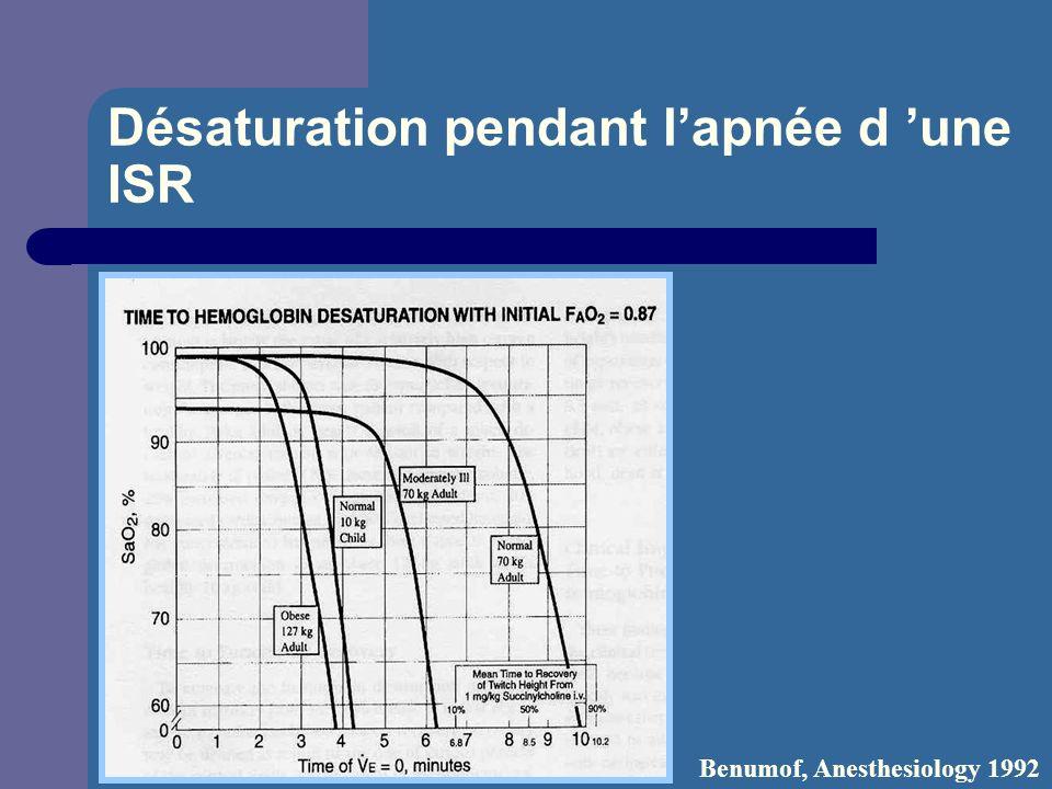 Désaturation pendant lapnée d une ISR Benumof, Anesthesiology 1992