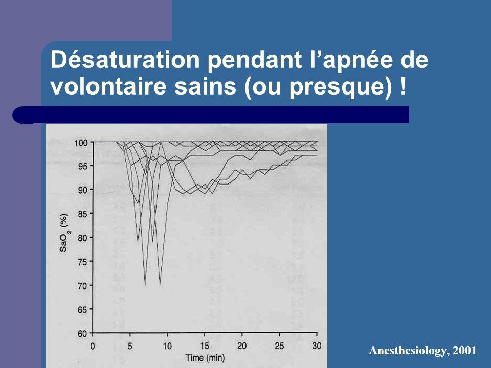 Désaturation pendant lapnée de volontaire sains (ou presque) ! Anesthesiology, 2001
