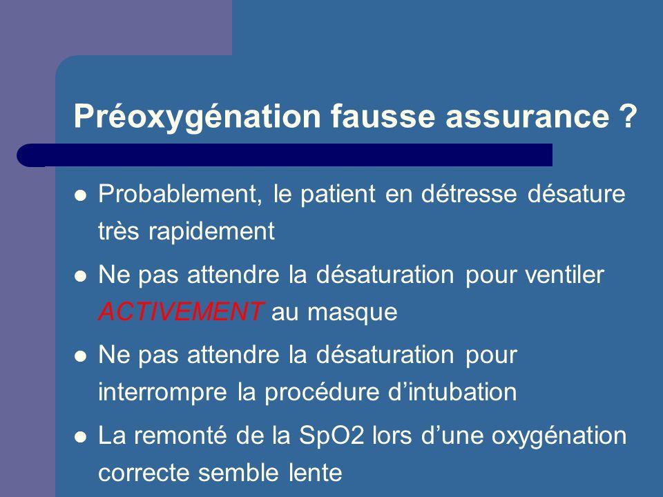 Préoxygénation fausse assurance ? Probablement, le patient en détresse désature très rapidement Ne pas attendre la désaturation pour ventiler ACTIVEME