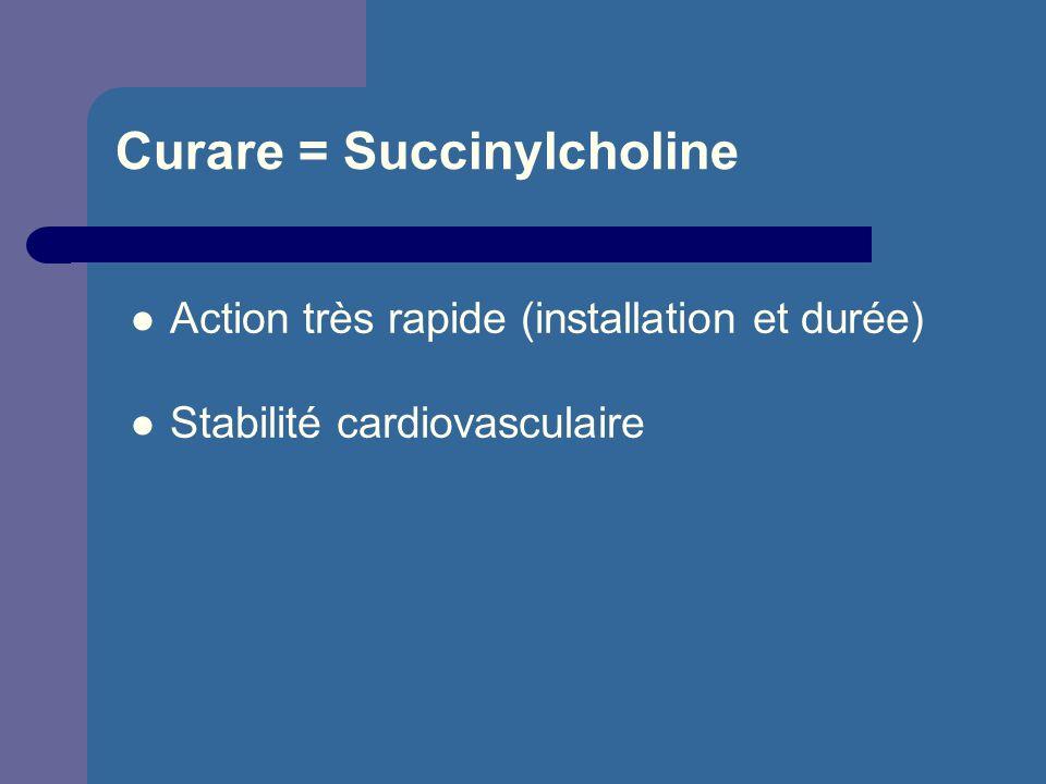 Curare = Succinylcholine Action très rapide (installation et durée) Stabilité cardiovasculaire