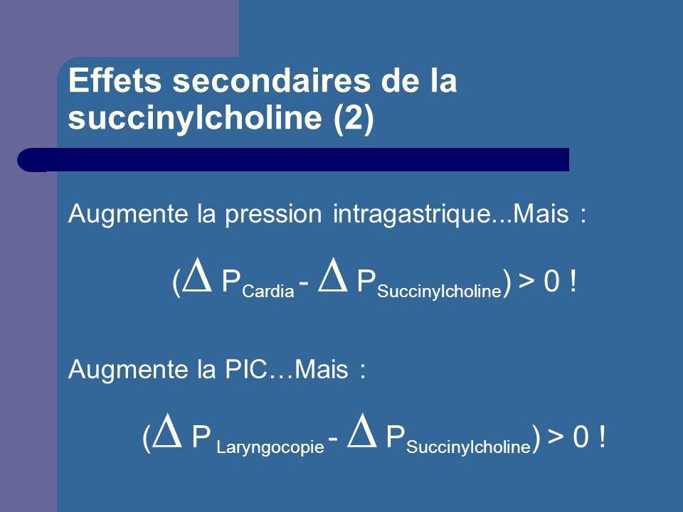 Effets secondaires de la succinylcholine (2) Augmente la pression intragastrique...Mais : ( P Cardia - P Succinylcholine ) > 0 ! Augmente la PIC…Mais