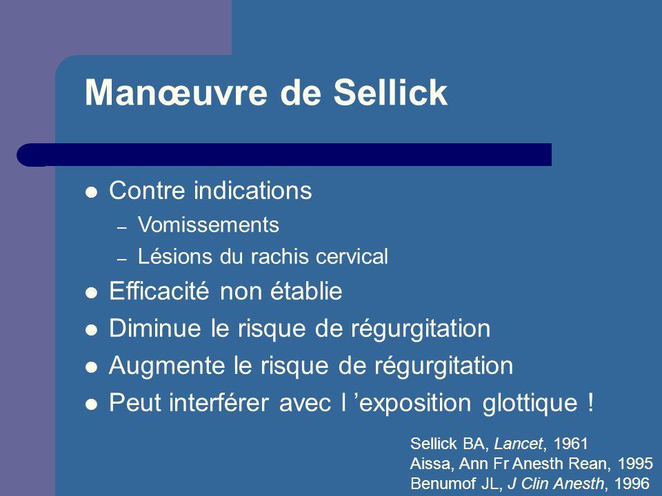 Manœuvre de Sellick Contre indications – Vomissements – Lésions du rachis cervical Efficacité non établie Diminue le risque de régurgitation Augmente