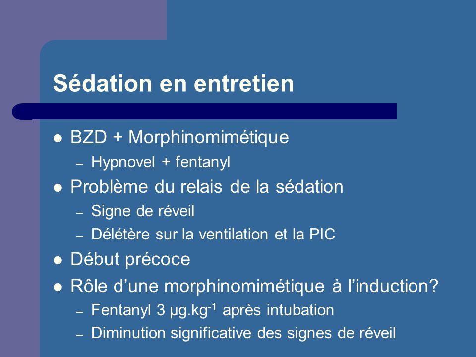 Sédation en entretien BZD + Morphinomimétique – Hypnovel + fentanyl Problème du relais de la sédation – Signe de réveil – Délétère sur la ventilation