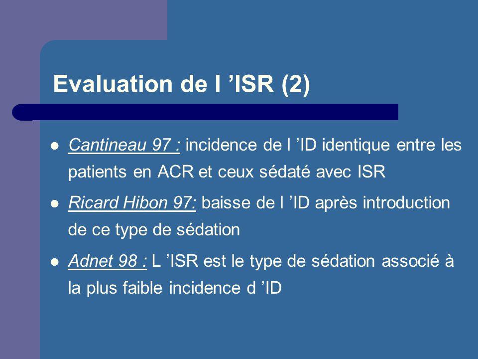 Evaluation de l ISR (2) Cantineau 97 : incidence de l ID identique entre les patients en ACR et ceux sédaté avec ISR Ricard Hibon 97: baisse de l ID a