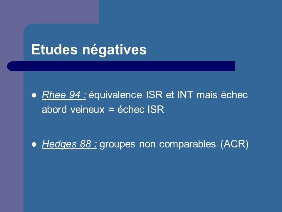 Etudes négatives Rhee 94 : équivalence ISR et INT mais échec abord veineux = échec ISR Hedges 88 : groupes non comparables (ACR)
